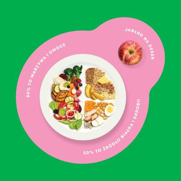 Infografika: zdrowy posiłek